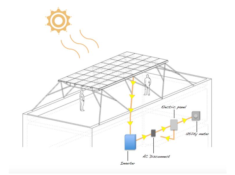 Brooklyn SolarWorks-10