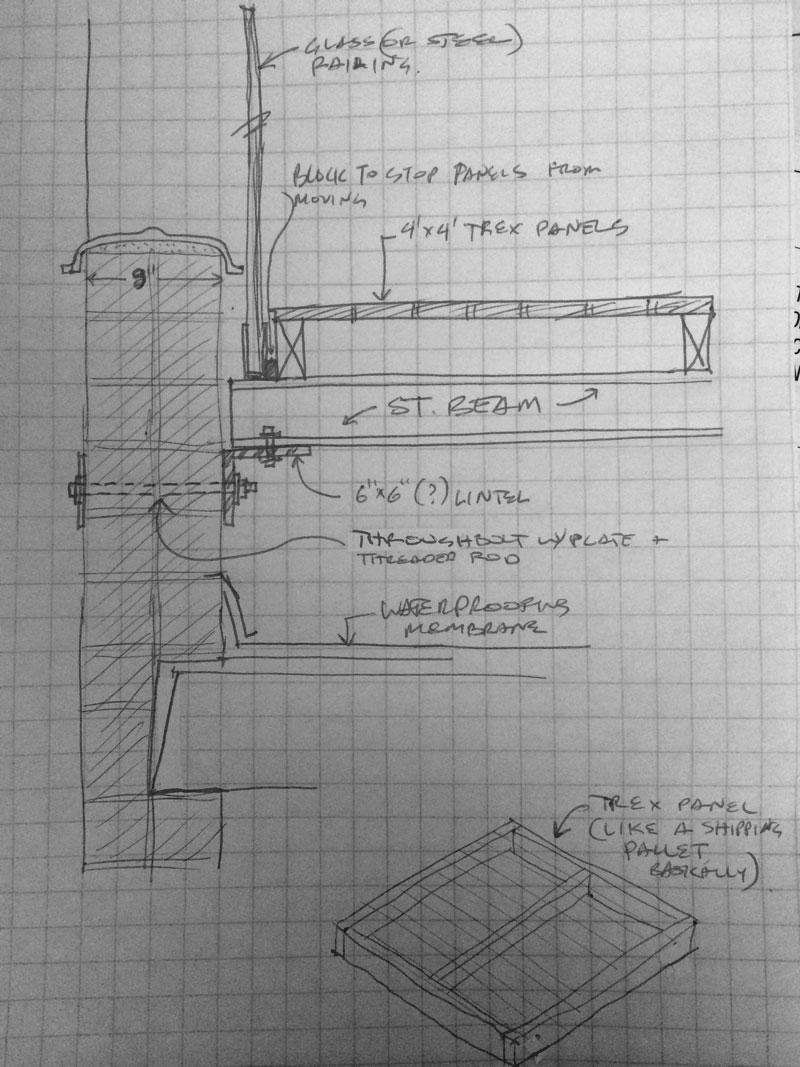 Grant Engineering Brownstoner