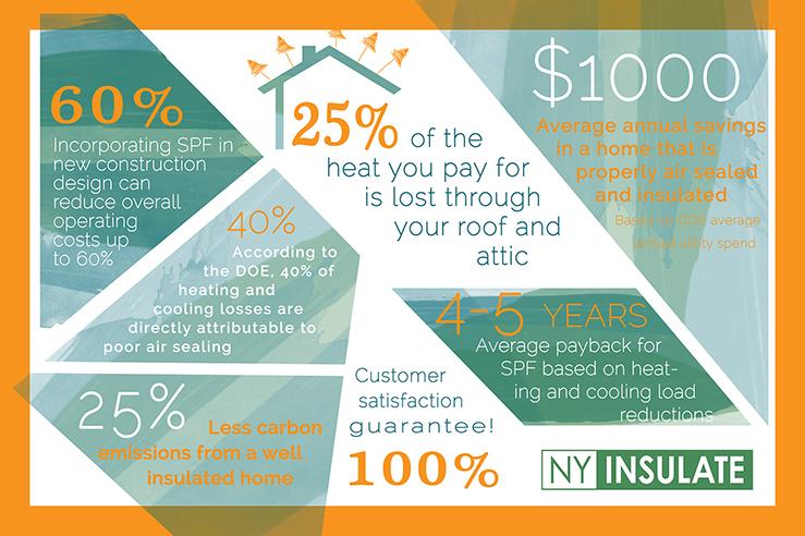 NY Insulate-4